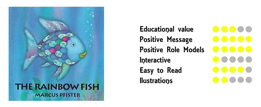 Our Favourite Kids Books For the Different Ages, The Rainbow Fish